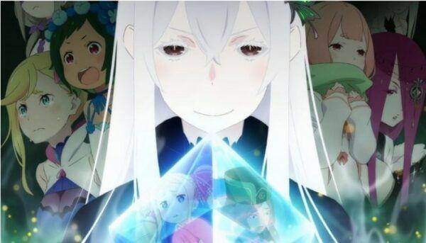 Re Zero-min